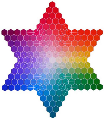 7色印刷のカラーチャート (DCA デザイナーズ・カラーアトラスより) 7色印刷と4色印刷のしく
